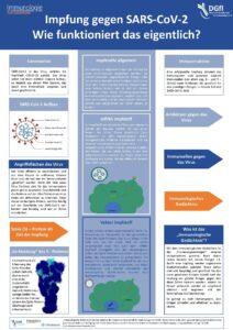DoI_Impfung gegen SARS-CoV-2_final__klein